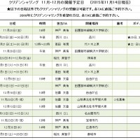 クリデンシャリング/ リコネクション・サーティファイド・プラクティショナー