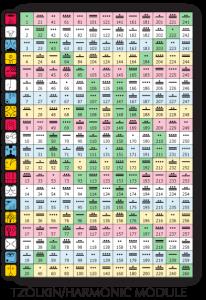 マヤ暦 ツオルキン 西川ロミ